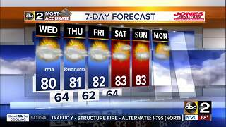 Scattered Showers Possible - Video