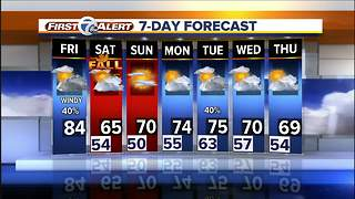 Metro Detroit Forecast: Windy, quick hitting showers & storms