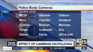 Effects of body cameras on policing - Video