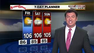 13 First Alert Weather for Aug. 9 - Video