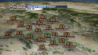 FORECAST: Breezy Saturday in Valley - Video
