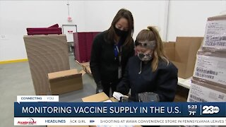 Monitoring the vaccine supply in the United States