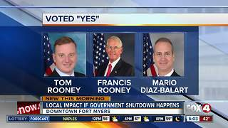 How Southwest Florida would feel the effects of potential government shutdown - Video