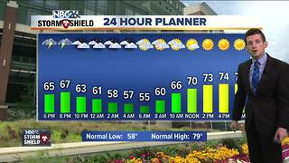 Drier weather to start the work week - Video