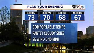 Monday Afternoon Forecast - Video