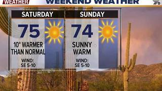 Chief Meteorologist Erin Christiansen's KGUN 9 Forecast Friday, December 9, 2016 - Video