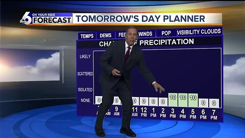 Scott Dorval's Wednesday On Your Side Forecast
