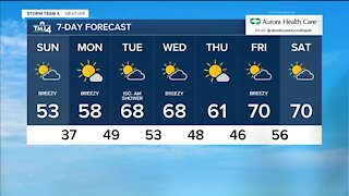 One more cool day, warmer weather ahead