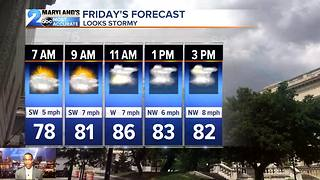 More Heat & Storms on the way
