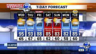 A slight chance of storms each afternoon this week - Video