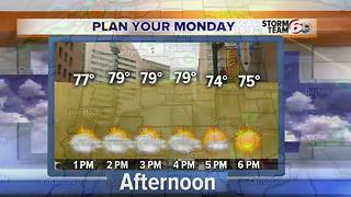 Sunday Night Forecast - Video