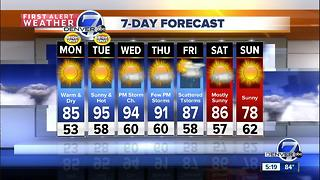 Mostly sunny and very warm week ahead - Video