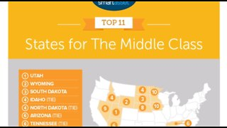 Report: Nevada Top 10 for middle-class families - Video