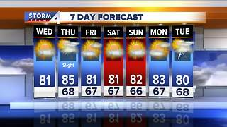 Noon - Mostly sunny and warmer Wednesday