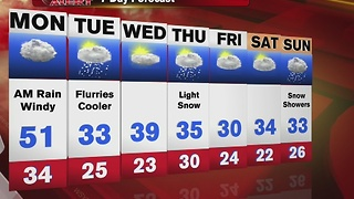 Jim's First Alert Forecast 12-25 - Video