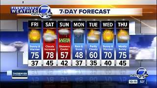 Summer-like 70s Friday & Saturday, cooler for Easter.
