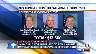 How much does the NRA give local Congessmen - Video
