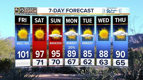 Record-tying temperatures possible on Friday