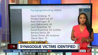 Synagogue shooting victims identified