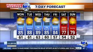 Upper 80s and low 90s across the Front Range - Video