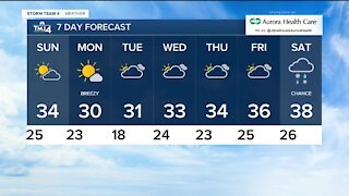 Partly cloudy and quiet Sunday