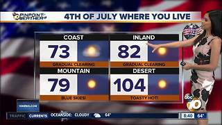 10News Pinpoint Weather for Sun. July 1, 2018