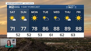 Warmer weekend ahead with clear skies