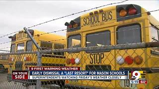 Superintendents monitor weather ahead of school Friday - Video