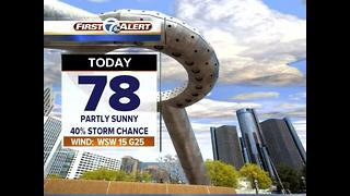 Mild today, chance of storms - Video