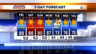 FORECAST: Cooler weather on the horizon - Video