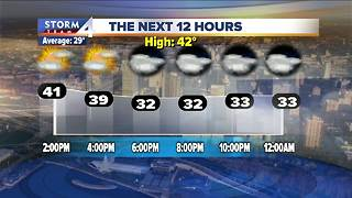 Brian Niznansky's Tuesday afternoon Storm Team 4cast