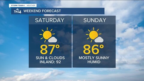 Humidity and heat continue into holiday weekend