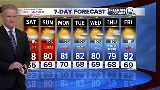 Latest Weather Forecast 5 p.m. - Video