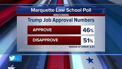 Marquette University Law polls reveal how WI voters stand on impeaching the president
