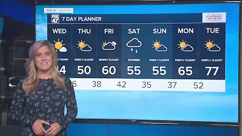 Chilly temperatures with a mix of clouds and sun