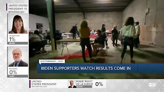 Biden supporters watch results come in locally