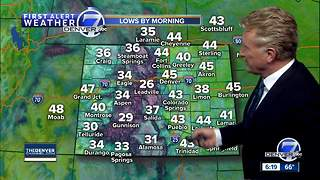 Warm and dry weather for Colorado this weekend