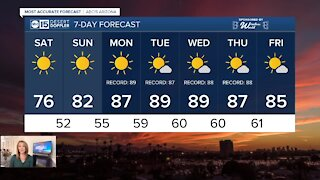 Above average temperatures coming back next week