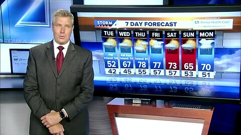 Brian Gotter's evening Storm Team 4cast for May 20, 2019