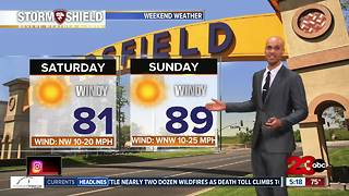Dangerous winds possible this weekend with warm temperatures! - Video