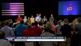 Latest poll numbers from Marquette University Law School