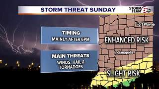 Severe weather expected for Sunday in Central Indiana