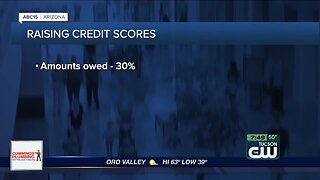 Raising your credit card score