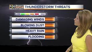 Forecast Update: Monsoon storms possible for end of work week - Video