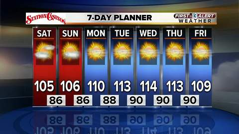 13 First Alert Las Vegas Weather Forecast for July 21