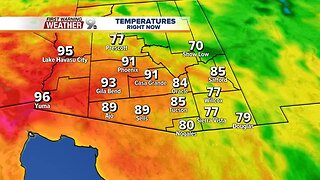 Hot temps expected on Friday