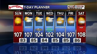 13 First Alert Las Vegas Weather July 21 Morning