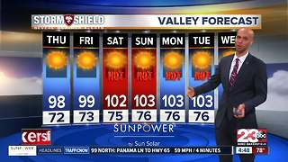 A LONG stretch of 100's in store for your forecast! - Video