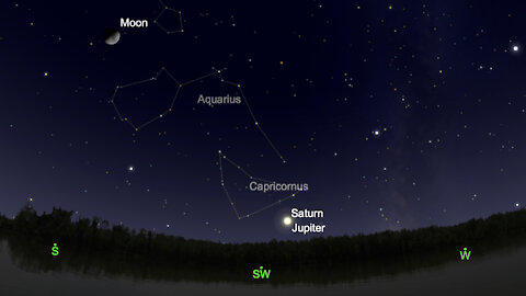 Jupiter and Saturn are heading toward a conjunction