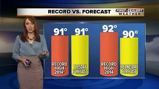 13 First Alert Weather for April 9 - Video